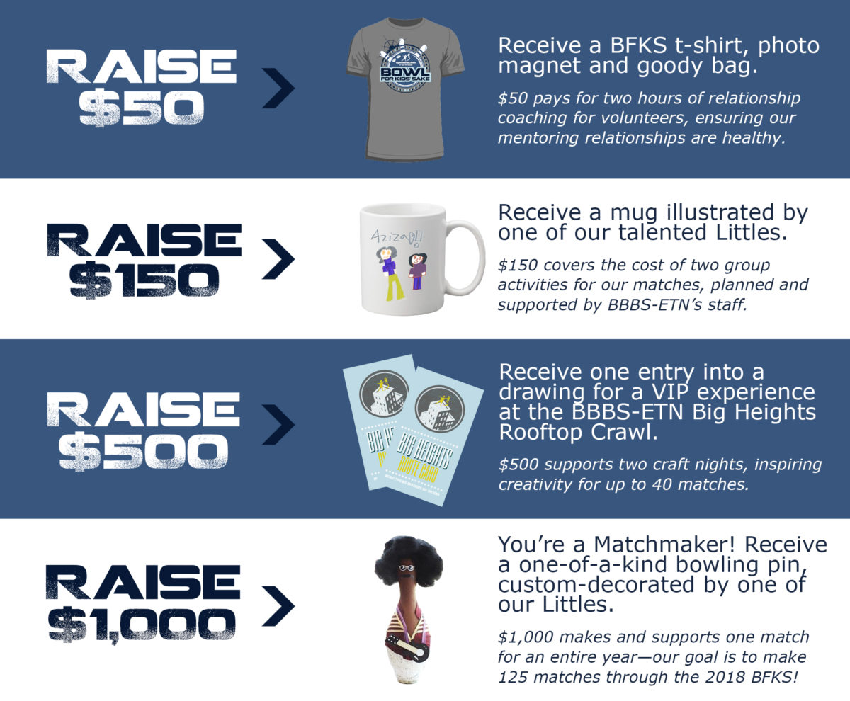 Set your sights on your next BFKS fundraising goal